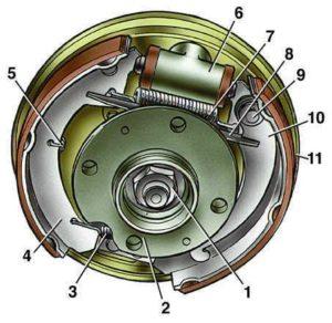 tormoznui-disk-zauto